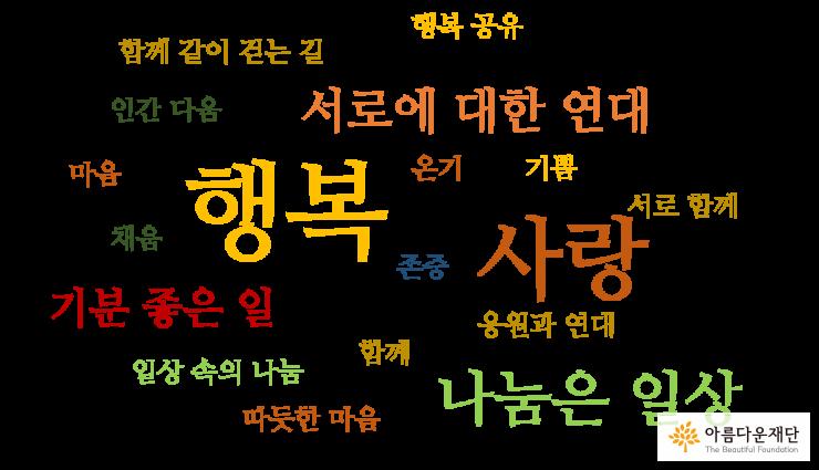 아름다운재단 기부자님들이 '나눔'을 실천하면서 연상한 단어 메트릭스