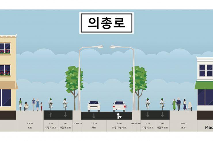 streetmix로 실현시켜 본 남원 구도심의 한 구역 단면. 3.8m는 보도, 상행 하행 자전거도로 각 2m씩, 차로와 자전거도로를 구분 짓는 가로수를 위한 공간 약 1.2m 등으로 설계되어 있다.